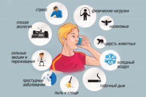 faktory_razvitiya_bronhialnoj_astmy_2